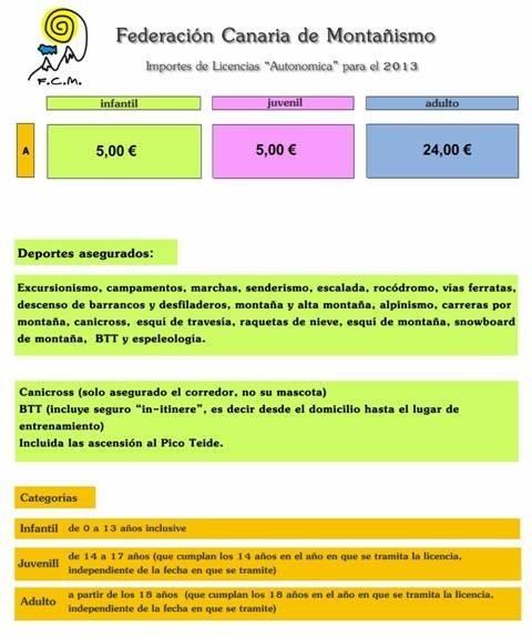2013_licencia